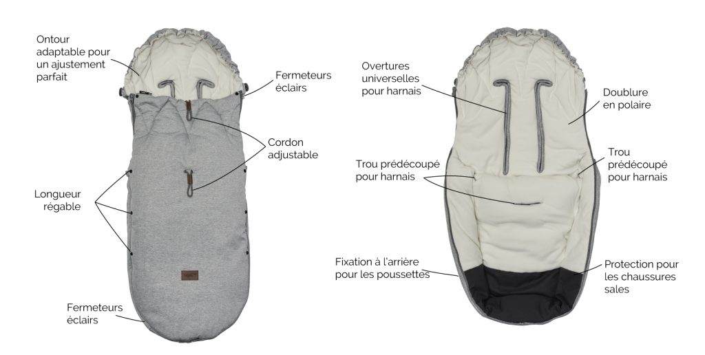 Description des réglages Chancelière Winter Cover
